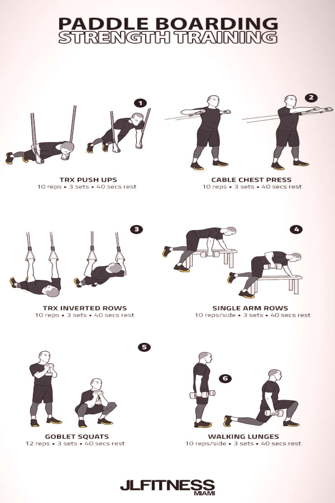 ?? Special 4 Workouts for Paddle Boarding Enthusiasts | JLFITNESSMIAMI