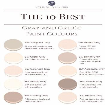The best warm gray and greige paint colours. Sherwin Williams. Kylie M Interiors Decorating blog, e