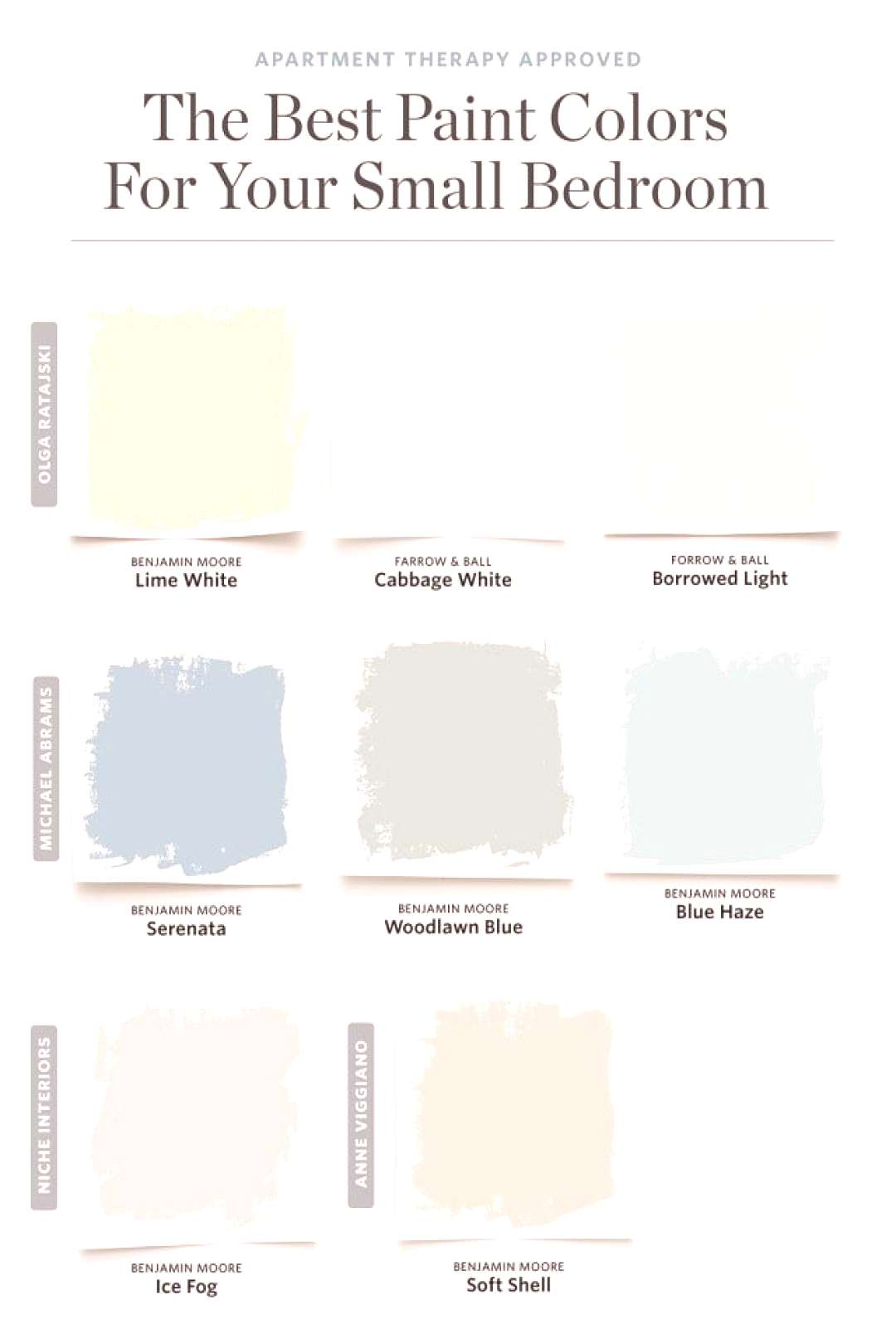 8 Paint Colors That Always Work for a Small Bedroom - Bedroom inspirations -