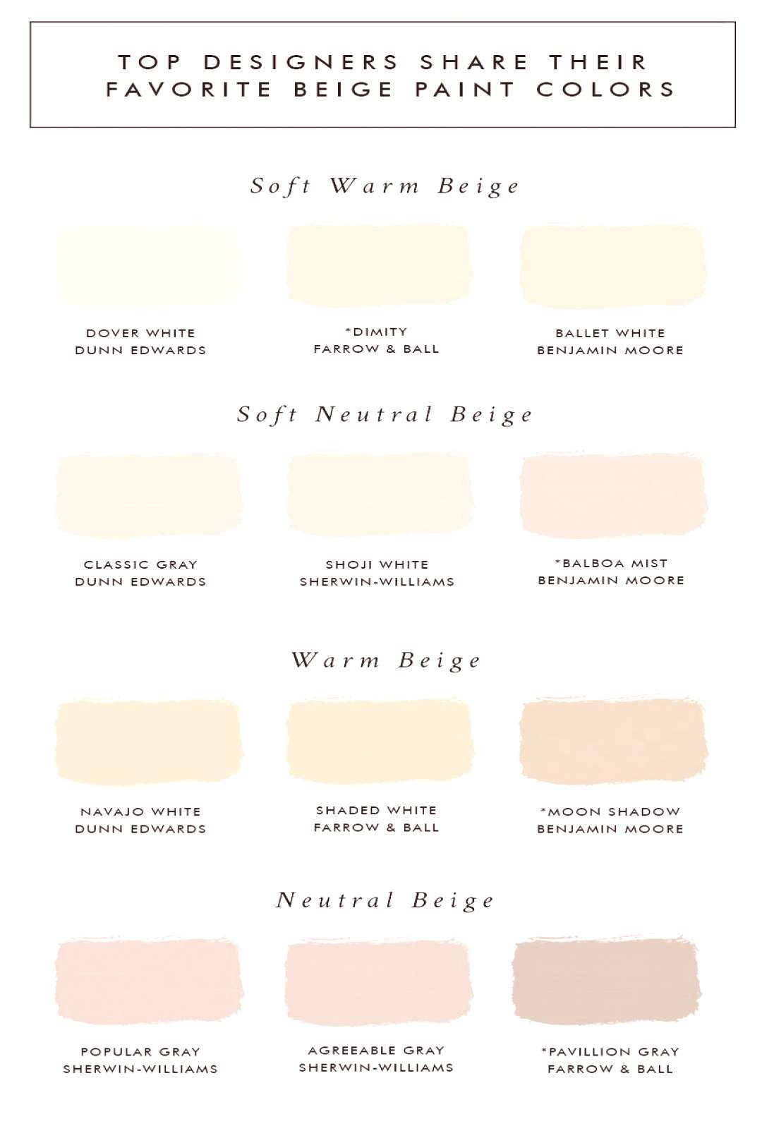 How do you know which paint colors to try? To help answer that question, here are the top 12 design