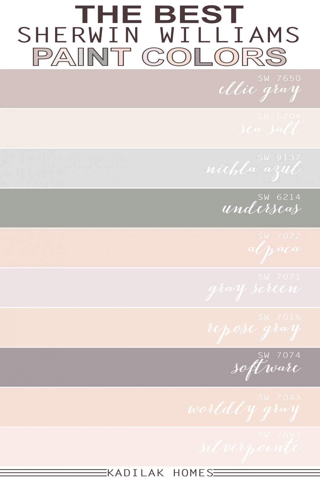 The Best Sherwin Williams Paint Colors We put together our top 10 most popular Sherwin Williams pai